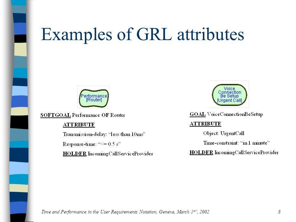 Time and Performance in the User Requirements Notation, Geneva, March 1 st, 20028 Examples of GRL attributes