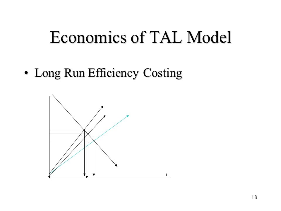 18 Economics of TAL Model Long Run Efficiency CostingLong Run Efficiency Costing