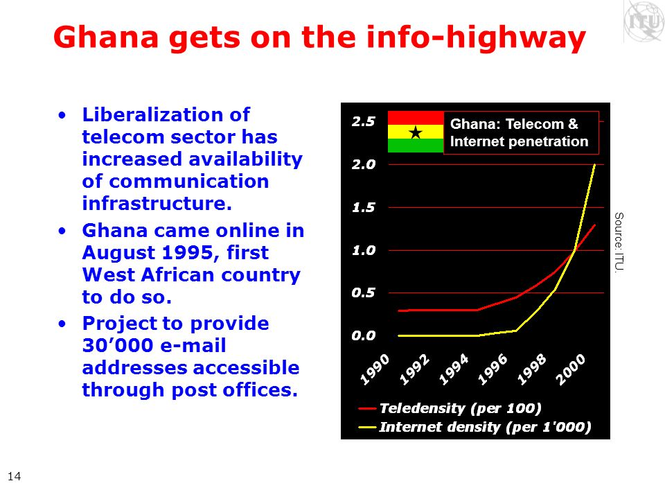 14 Ghana gets on the info-highway Liberalization of telecom sector has increased availability of communication infrastructure. Ghana came online in Au