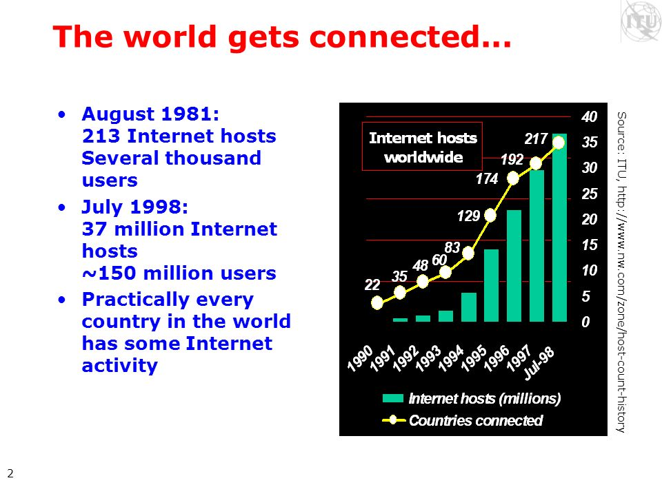 2 The world gets connected... August 1981: 213 Internet hosts Several thousand users July 1998: 37 million Internet hosts ~150 million users Practical