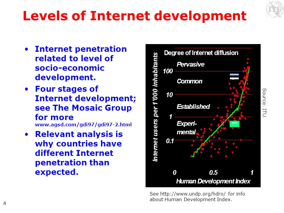 4 Levels of Internet development Internet penetration related to level of socio-economic development. Four stages of Internet development; see The Mos