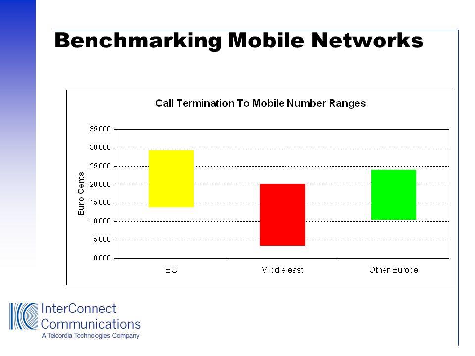 Benchmarking Mobile Networks