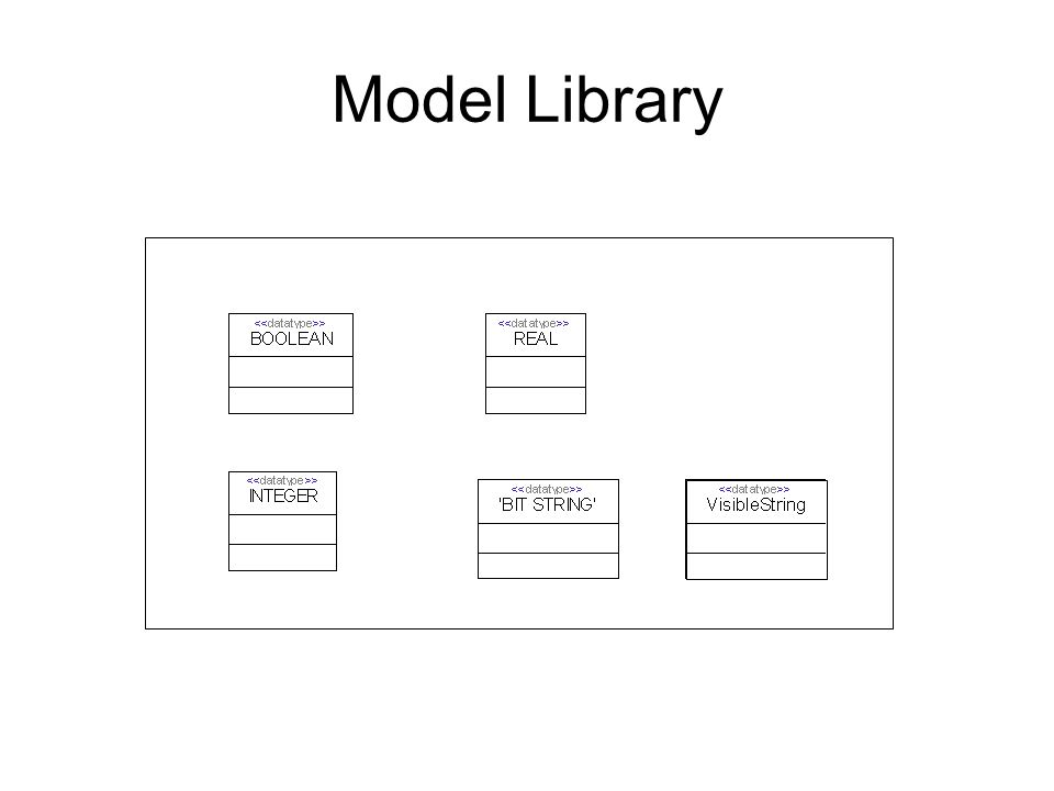 Model Library