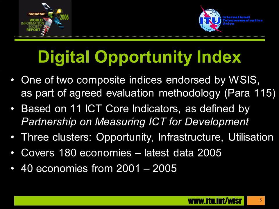 www.itu.int/wisr 6 DOI Structure