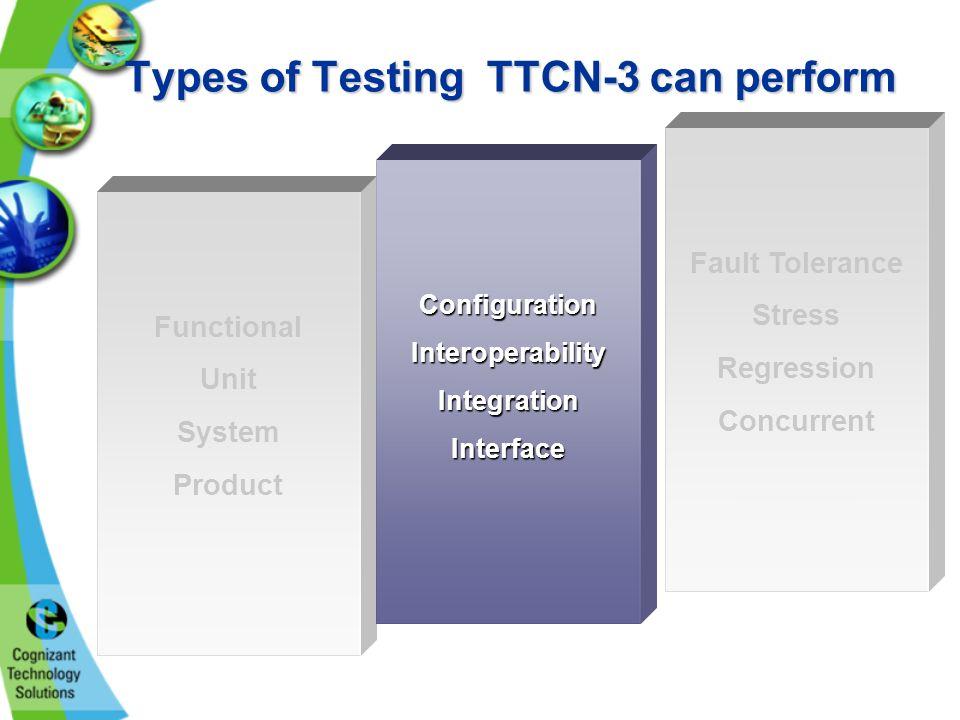 Types of Testing TTCN-3 can perform Fault Tolerance Stress Regression Concurrent Functional Unit System Product ConfigurationInteroperabilityIntegrationInterface