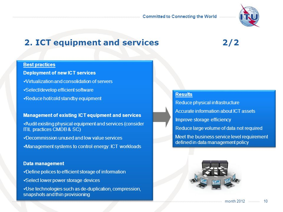 month 2012 Committed to Connecting the World 2. ICT equipment and services2/2 10 Best practices Deployment of new ICT services Virtualization and cons