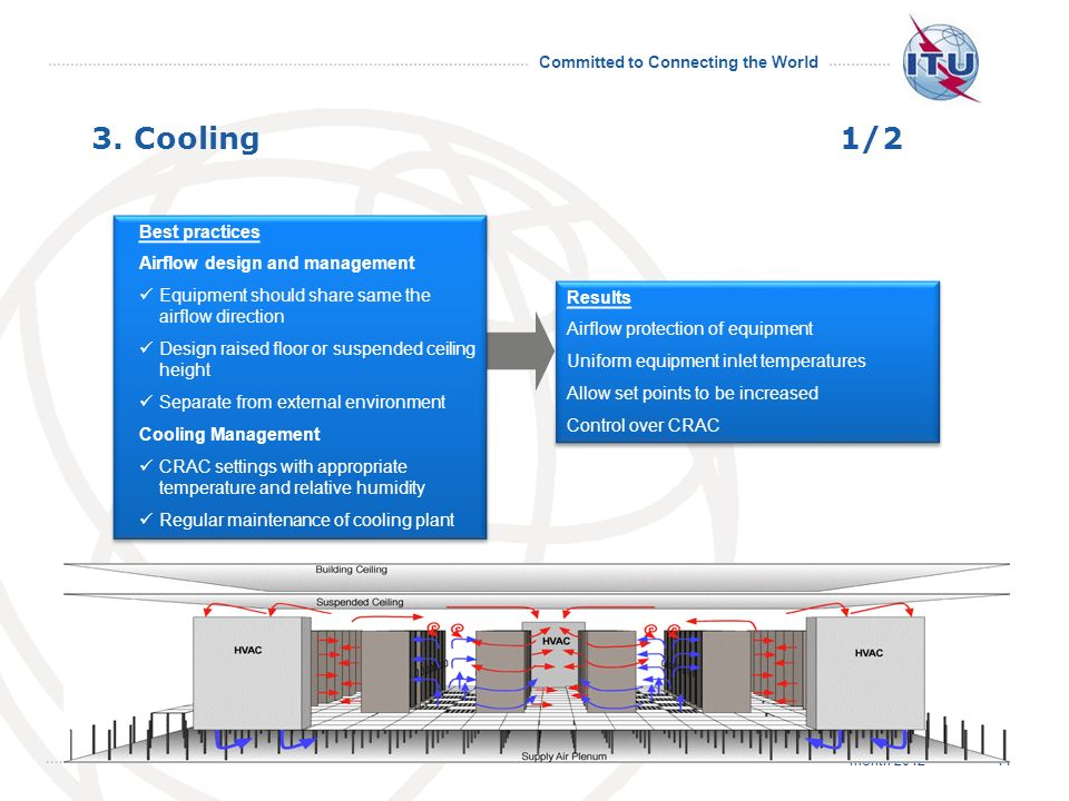 month 2012 Committed to Connecting the World 3. Cooling 1/2 11 Best practices Airflow design and management Equipment should share same the airflow di