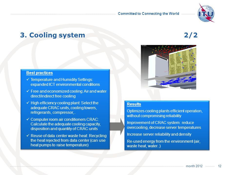 month 2012 Committed to Connecting the World 3. Cooling system2/2 12 Best practices Temperature and Humidity Settings: expanded ICT environmental cond