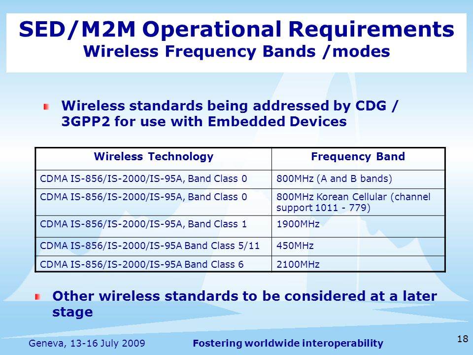 Fostering worldwide interoperability 18 Geneva, 13-16 July 2009 SED/M2M Operational Requirements Wireless Frequency Bands /modes Wireless TechnologyFrequency Band CDMA IS-856/IS-2000/IS-95A, Band Class 0800MHz (A and B bands) CDMA IS-856/IS-2000/IS-95A, Band Class 0800MHz Korean Cellular (channel support 1011 - 779) CDMA IS-856/IS-2000/IS-95A, Band Class 11900MHz CDMA IS-856/IS-2000/IS-95A Band Class 5/11450MHz CDMA IS-856/IS-2000/IS-95A Band Class 62100MHz Wireless standards being addressed by CDG / 3GPP2 for use with Embedded Devices Other wireless standards to be considered at a later stage