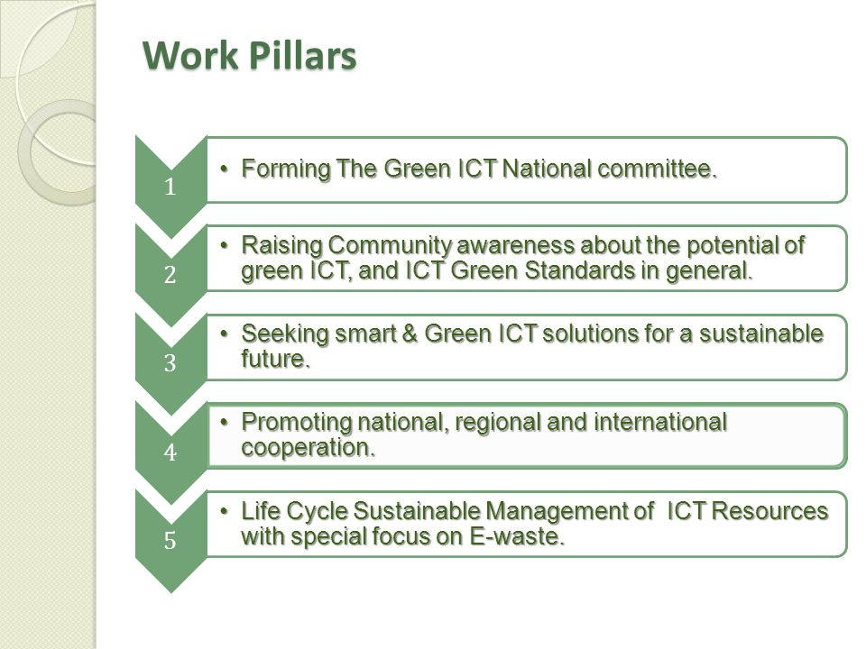 Work Pillars 1 Forming The Green ICT National committee.Forming The Green ICT National committee. 2 Raising Community awareness about the potential of