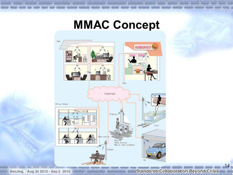 MMAC Concept 14