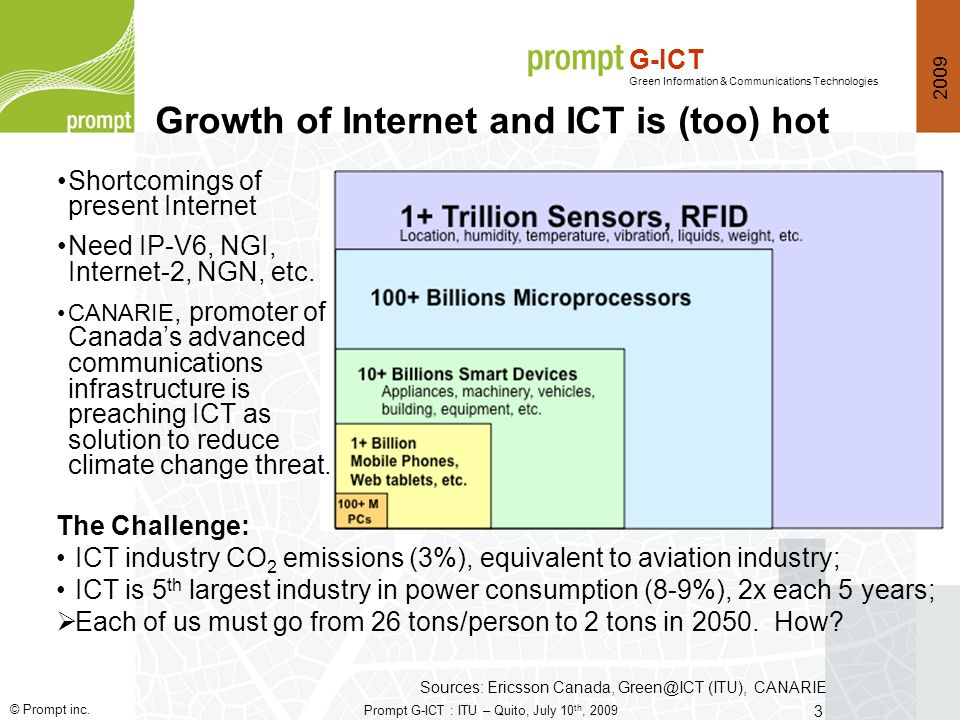 2009 G-ICT Green Information & Communications Technologies © Prompt inc. Prompt G-ICT : ITU – Quito, July 10 th, 2009 3 Growth of Internet and ICT is