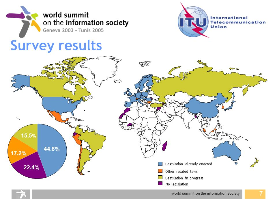 world summit on the information society 7 22.4% 17.2% 15.5 % 44.8% Survey results