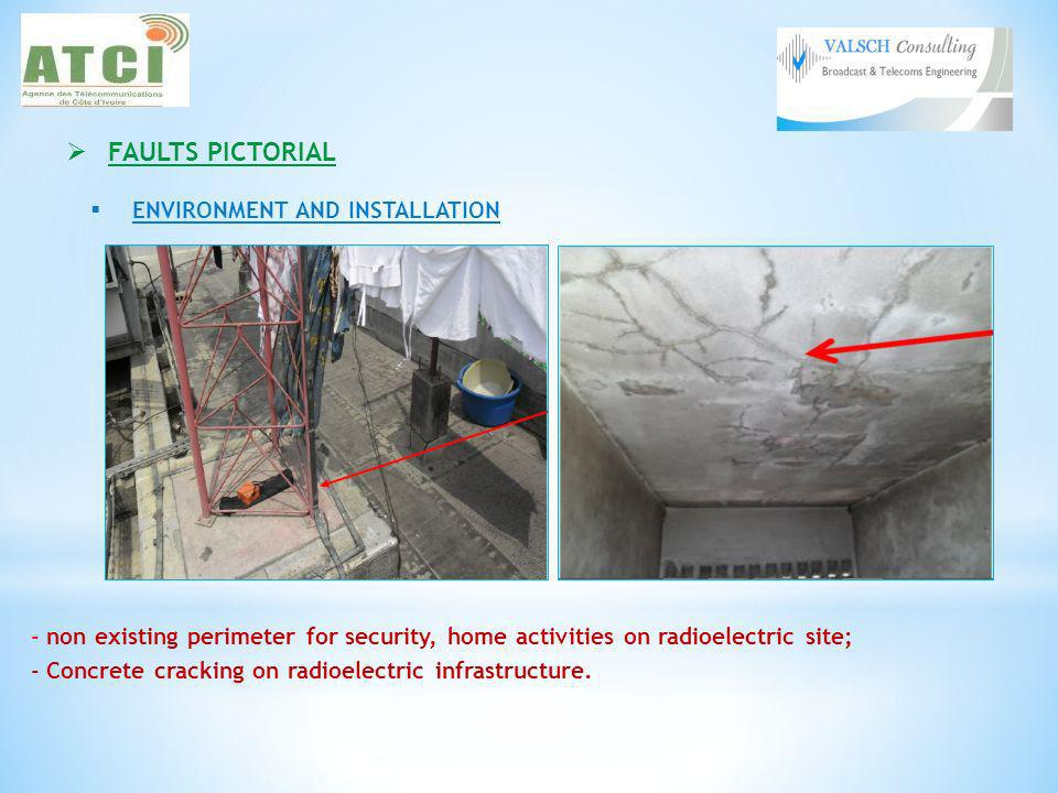 FAULTS PICTORIAL ENVIRONMENT AND INSTALLATION - non existing perimeter for security, home activities on radioelectric site; - Concrete cracking on radioelectric infrastructure.