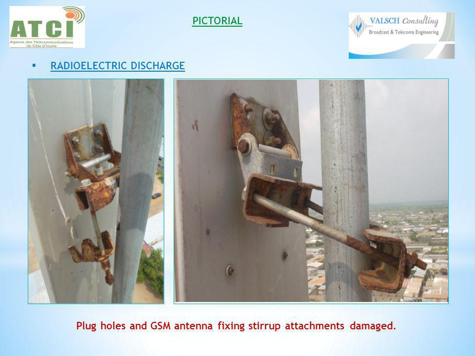 PICTORIAL RADIOELECTRIC DISCHARGE Plug holes and GSM antenna fixing stirrup attachments damaged.