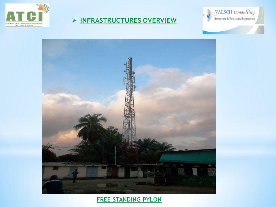 FREE STANDING PYLON INFRASTRUCTURES OVERVIEW