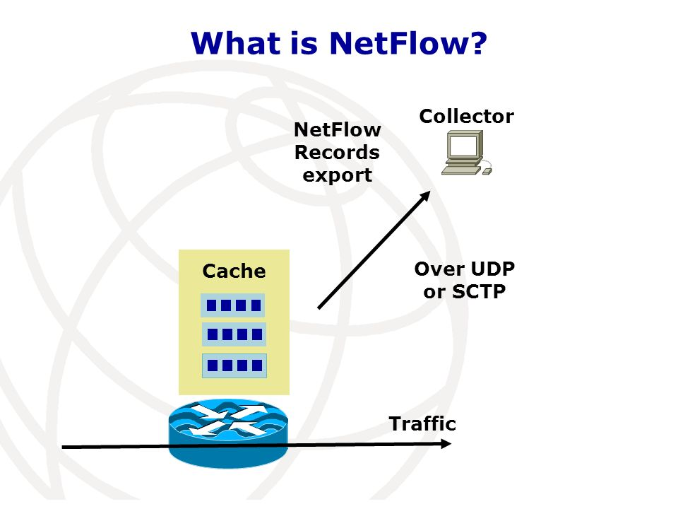 What is NetFlow Cache Collector NetFlow Records export Over UDP or SCTP Traffic