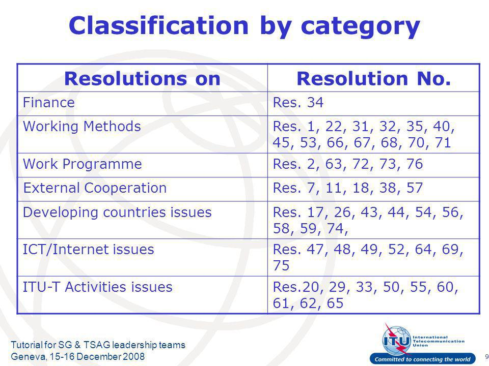 9 Tutorial for SG & TSAG leadership teams Geneva, 15-16 December 2008 Classification by category Resolutions onResolution No.