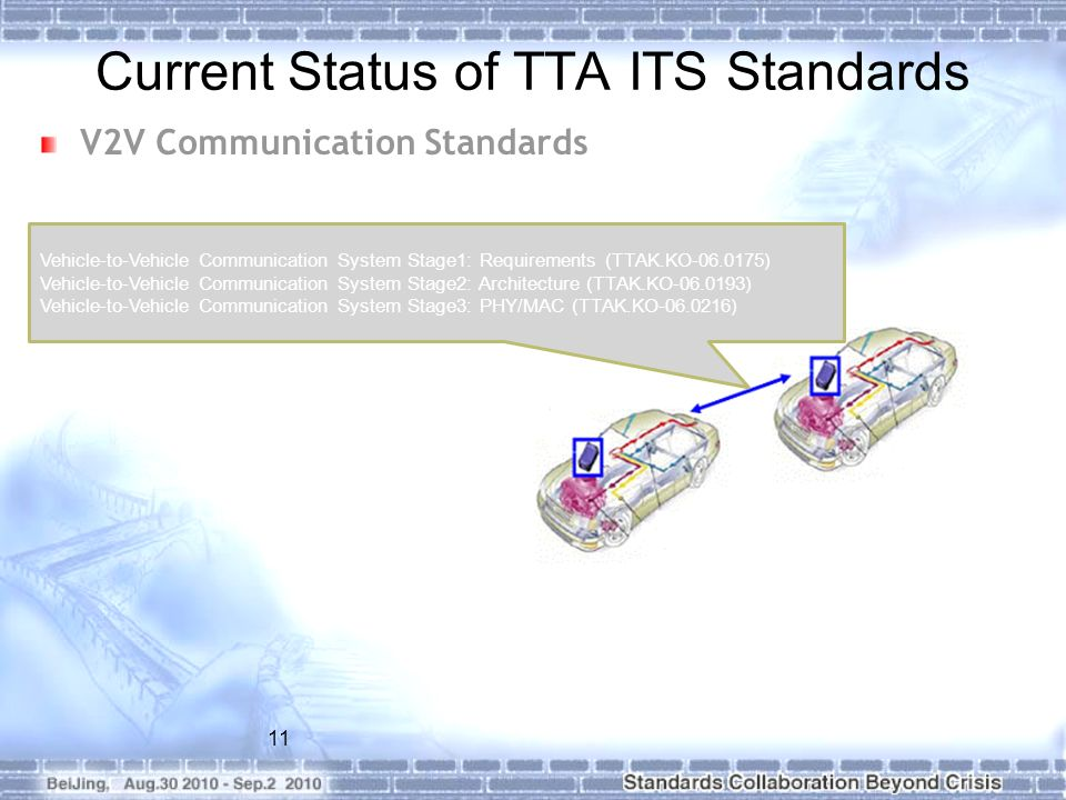 11 Vehicle-to-Vehicle Communication System Stage1: Requirements (TTAK.KO-06.0175) Vehicle-to-Vehicle Communication System Stage2: Architecture (TTAK.K