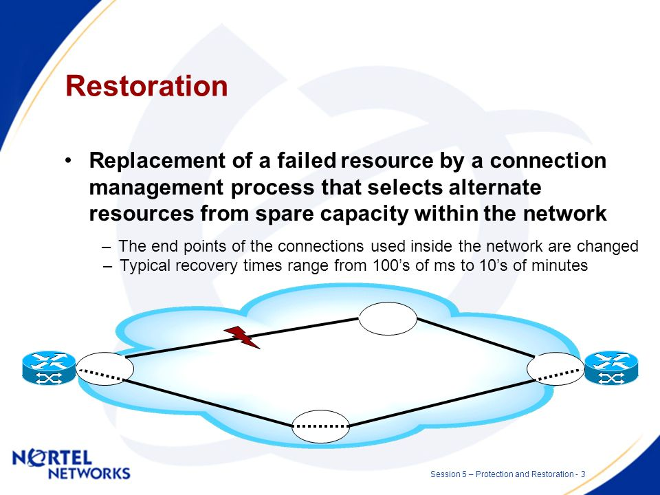 Session 5 – Protection and Restoration - 2 Client connection Protection or Restoration (Recovery) A client connection is supported by a concatenation