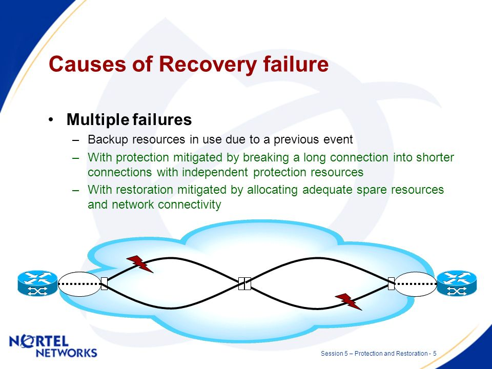 Session 5 – Protection and Restoration - 4 A property of the resource being used A failed resource is replaced without changing the connection end poi