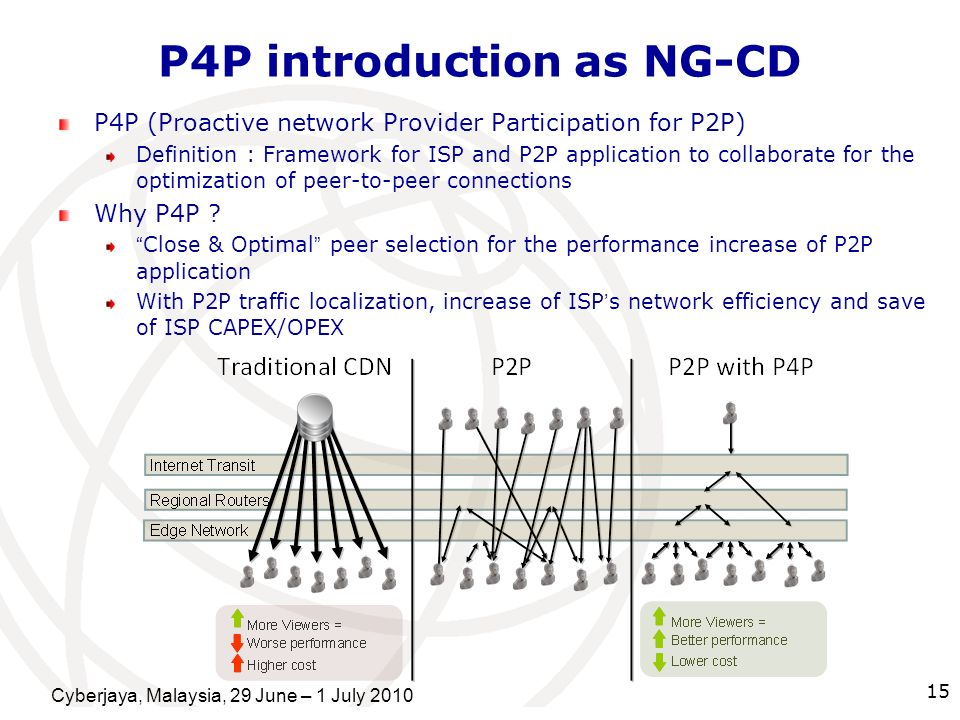 Cyberjaya, Malaysia, 29 June – 1 July 2010 15 P4P introduction as NG-CD P4P (Proactive network Provider Participation for P2P) Definition : Framework