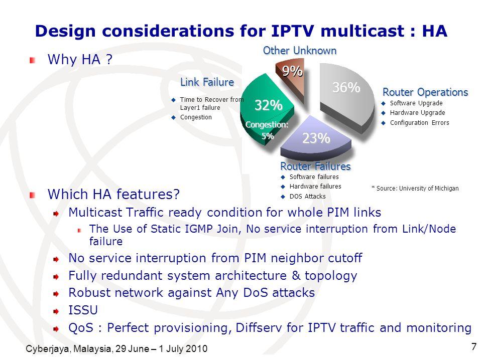 Cyberjaya, Malaysia, 29 June – 1 July 2010 7 Design considerations for IPTV multicast : HA Why HA ? Which HA features? Multicast Traffic ready conditi