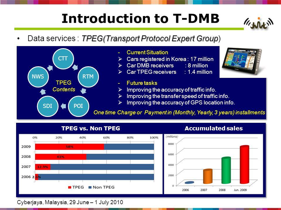Cyberjaya, Malaysia, 29 June – 1 July 2010 Introduction to T-DMB TPEG(Transport Protocol Expert GroupData services : TPEG(Transport Protocol Expert Gr