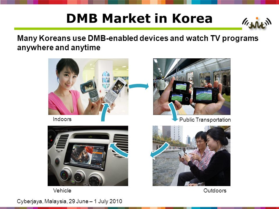 Cyberjaya, Malaysia, 29 June – 1 July 2010 DMB Market in Korea Many Koreans use DMB-enabled devices and watch TV programs anywhere and anytime Indoors VehicleOutdoors Public Transportation