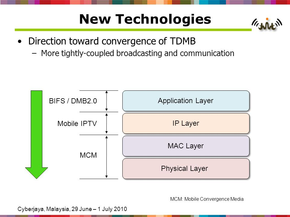 Cyberjaya, Malaysia, 29 June – 1 July 2010 New Technologies Direction toward convergence of TDMB –More tightly-coupled broadcasting and communication