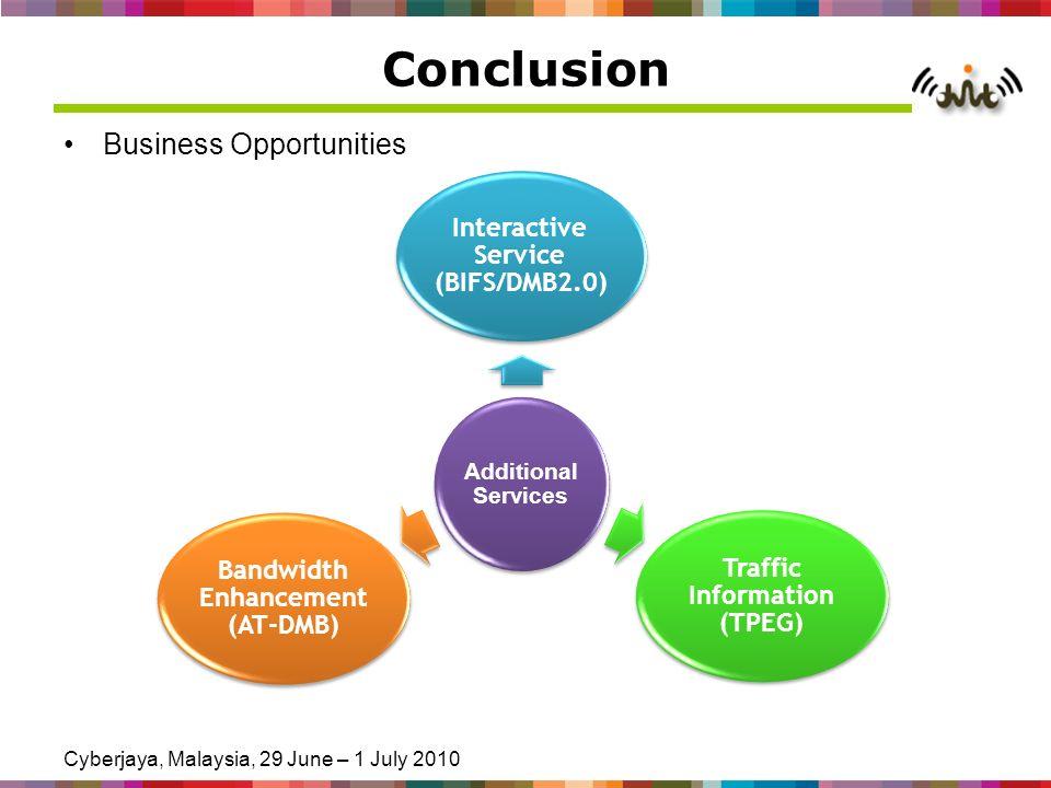 Cyberjaya, Malaysia, 29 June – 1 July 2010 Additional Services Interactive Service (BIFS/DMB2.0) Traffic Information (TPEG) Bandwidth Enhancement (AT-