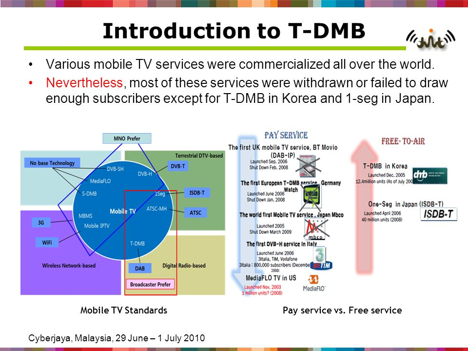 Cyberjaya, Malaysia, 29 June – 1 July 2010 Introduction to T-DMB Various mobile TV services were commercialized all over the world. Nevertheless, most