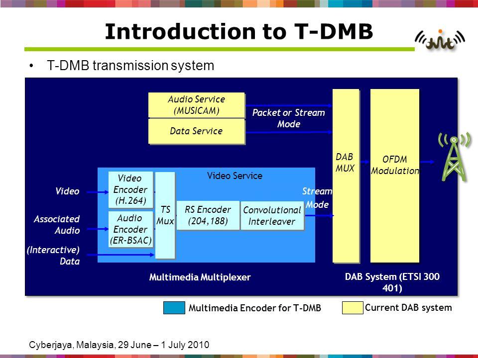 Cyberjaya, Malaysia, 29 June – 1 July 2010 Introduction to T-DMB T-DMB transmission system Video Associated Audio Video Service RS Encoder (204,188) Video Encoder (H.264) Video Encoder (H.264) Audio Encoder (ER-BSAC) Audio Encoder (ER-BSAC) TS Mux TS Mux Stream Mode Convolutional Interleaver Convolutional Interleaver (Interactive) Data DAB System (ETSI 300 401) Multimedia Multiplexer Current DAB system Multimedia Encoder for T-DMB