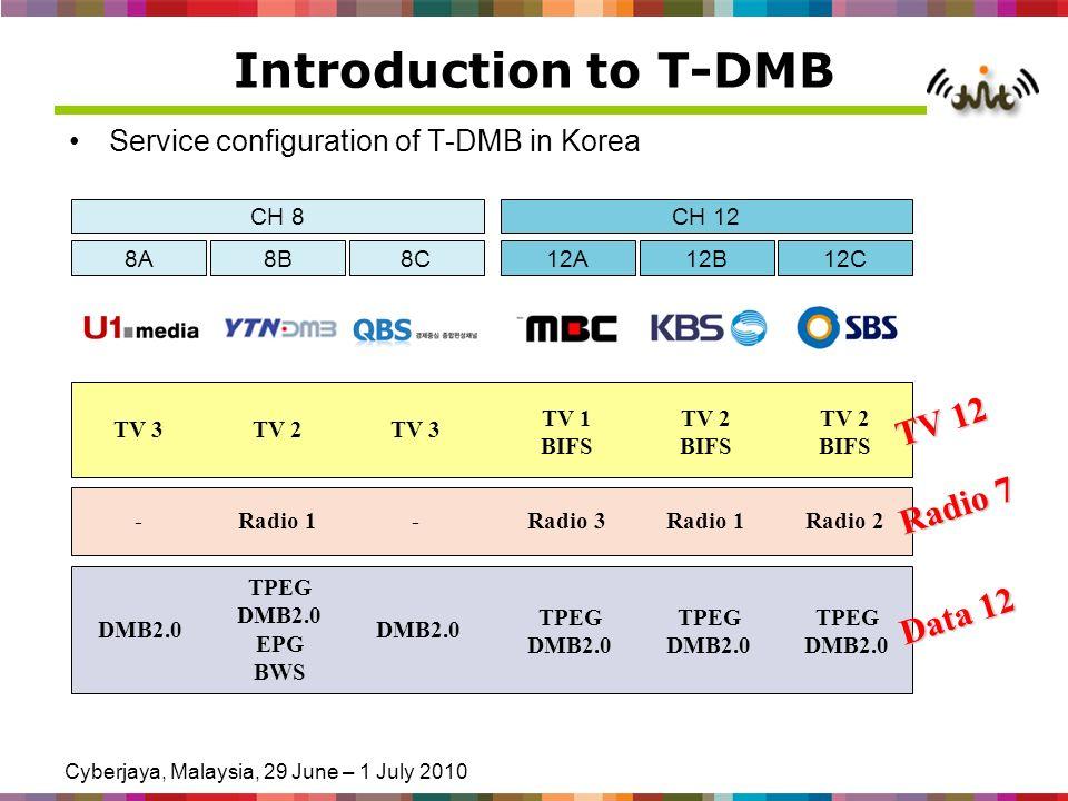 Cyberjaya, Malaysia, 29 June – 1 July 2010 Introduction to T-DMB Service configuration of T-DMB in Korea CH 8CH 12 8A8B8C12A12B12C TV 3TV 2TV 3 TV 1 B