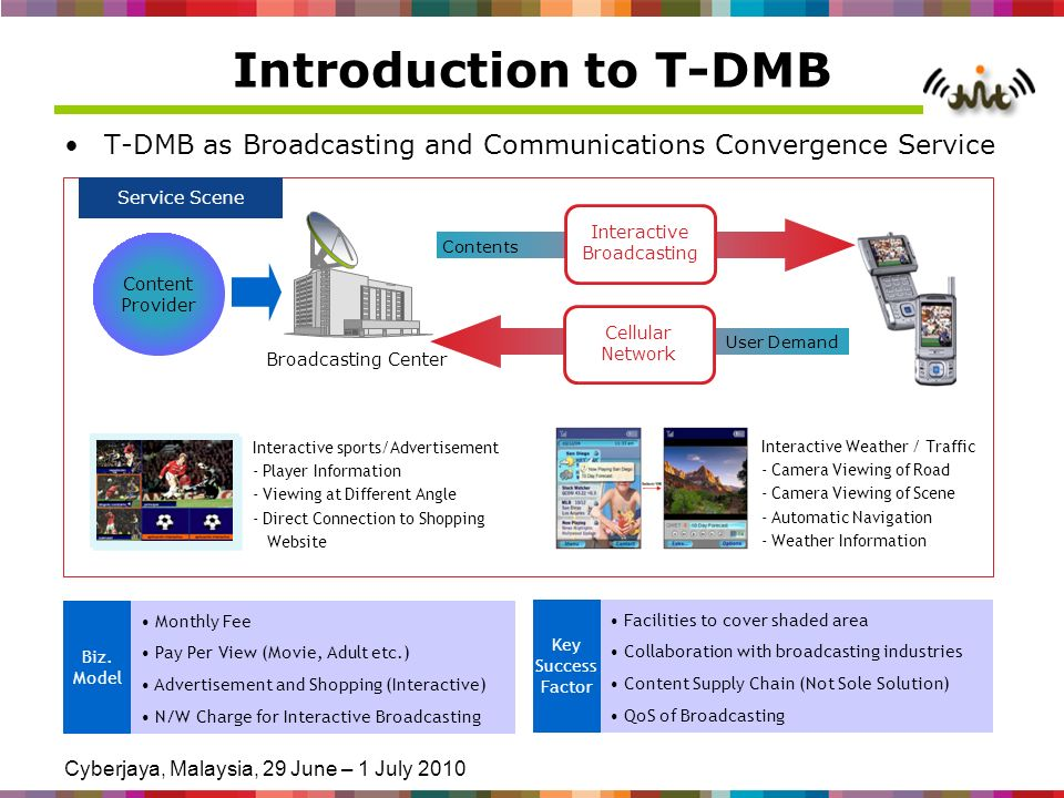 Cyberjaya, Malaysia, 29 June – 1 July 2010 Introduction to T-DMB T-DMB as Broadcasting and Communications Convergence Service Monthly Fee Pay Per View