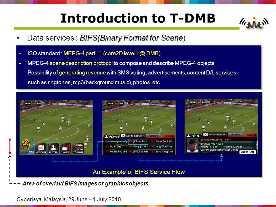 Cyberjaya, Malaysia, 29 June – 1 July 2010 Introduction to T-DMB BIFS(Binary Format for SceneData services : BIFS(Binary Format for Scene) 4 / 20 -ISO