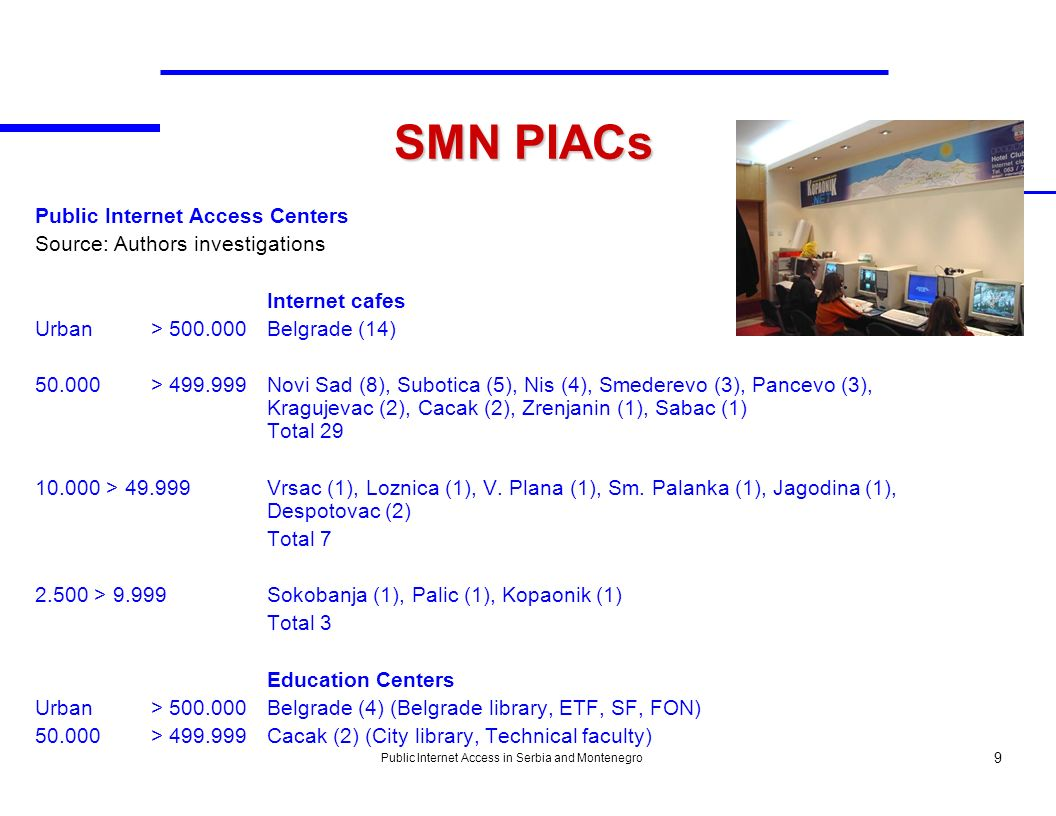 Public Internet Access in Serbia and Montenegro 9 SMN PIACs Public Internet Access Centers Source: Authors investigations Internet cafes Urban> 500.00