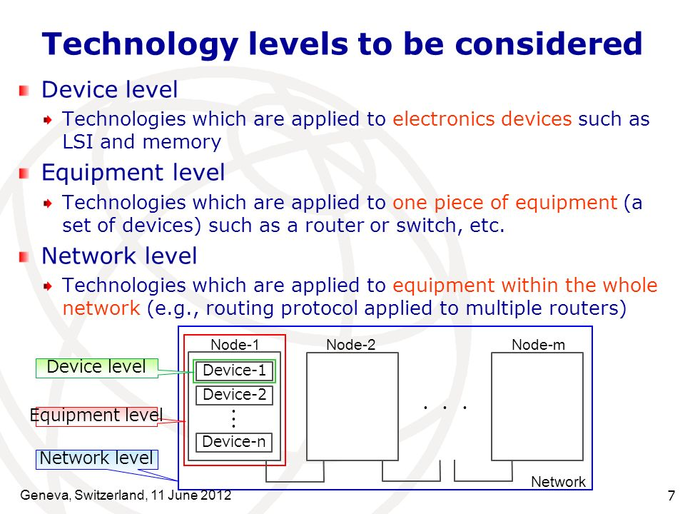 Technology levels to be considered Device level Technologies which are applied to electronics devices such as LSI and memory Equipment level Technologies which are applied to one piece of equipment (a set of devices) such as a router or switch, etc.