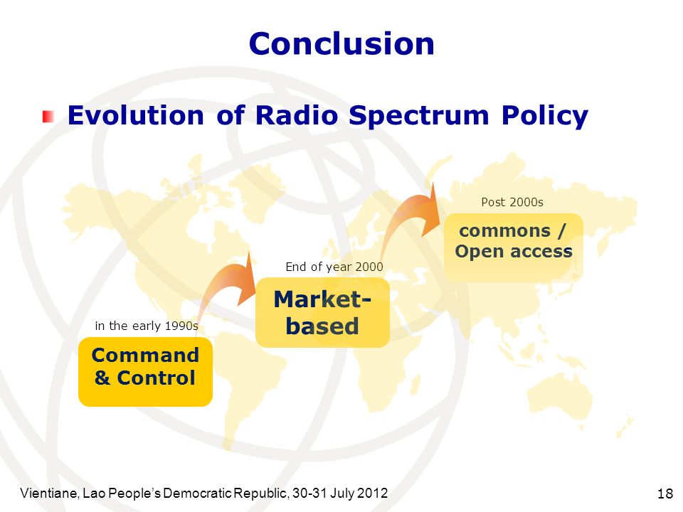 Vientiane, Lao Peoples Democratic Republic, 30-31 July 2012 18 Evolution of Radio Spectrum Policy Conclusion Command & Control Market- based commons /