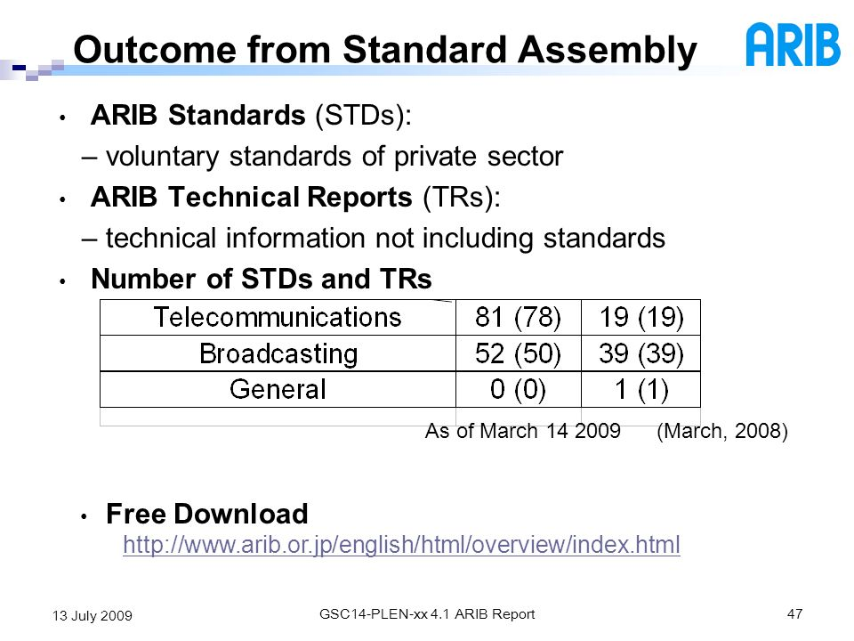 GSC14-PLEN-xx 4.1 ARIB Report47 13 July 2009 Outcome from Standard Assembly ARIB Standards (STDs): – voluntary standards of private sector ARIB Techni