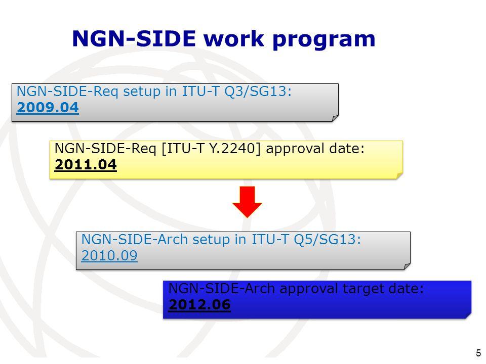 NGN-SIDE work program NGN-SIDE-Req setup in ITU-T Q3/SG13: 2009.04 NGN-SIDE-Req [ITU-T Y.2240] approval date: 2011.04 NGN-SIDE-Arch setup in ITU-T Q5/SG13: 2010.09 NGN-SIDE-Arch approval target date: 2012.06 5