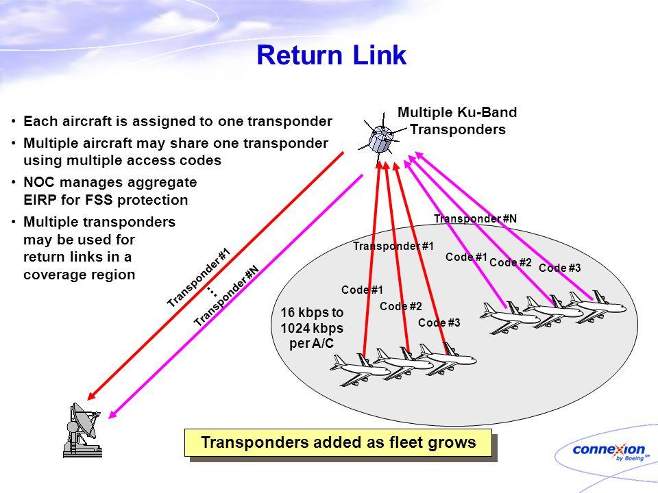 Return Link Multiple Ku-Band Transponders Transponder #1 Transponder #N Code #1 Code #2 Code #3 Code #1 Code #2 Code #3 Transponder #1 Transponder #N