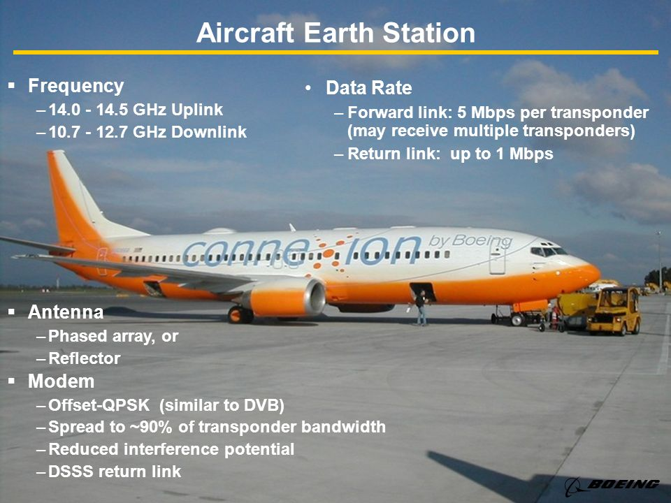 Aircraft Earth Station Frequency –14.0 - 14.5 GHz Uplink –10.7 - 12.7 GHz Downlink Antenna –Phased array, or –Reflector Modem –Offset-QPSK (similar to