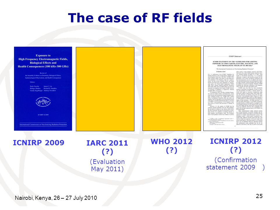 Nairobi, Kenya, 26 – 27 July 2010 25 The case of RF fields ICNIRP 2012 (?) (Confirmation statement 2009) ICNIRP 2009 IARC 2011 (?) (Evaluation May 201