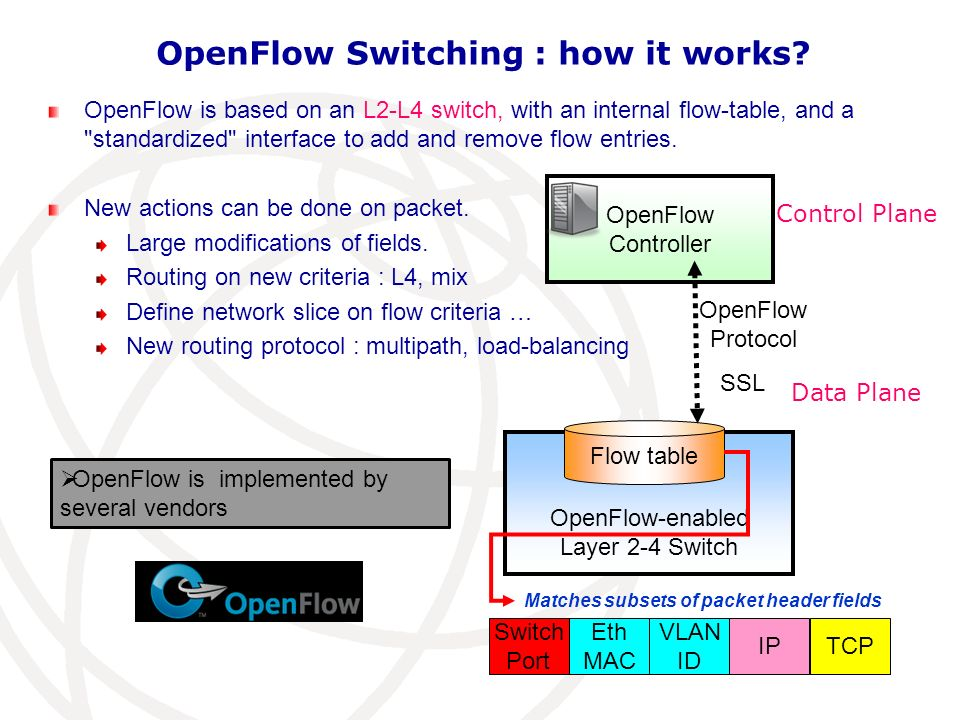 OpenFlow Switching : how it works? OpenFlow is based on an L2-L4 switch, with an internal flow-table, and a