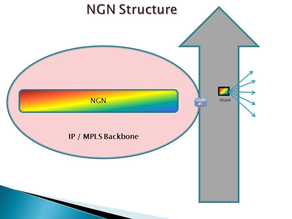 IP / MPLS Backbone NGN MSAN