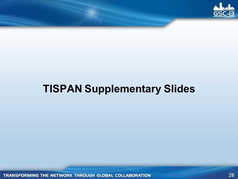 28 TISPAN Supplementary Slides