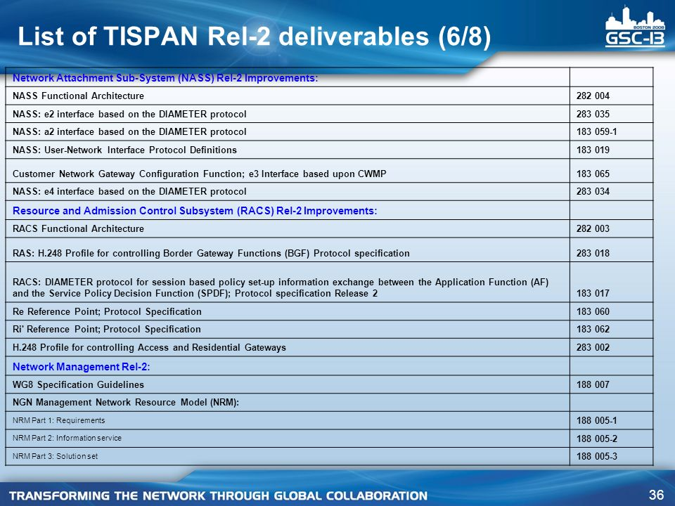 36 List of TISPAN Rel-2 deliverables (6/8) Network Attachment Sub-System (NASS) Rel-2 Improvements: NASS Functional Architecture282 004 NASS: e2 inter