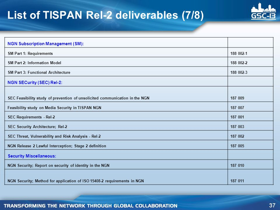 37 List of TISPAN Rel-2 deliverables (7/8) NGN Subscription Management (SM): SM Part 1: Requirements188 002-1 SM Part 2: Information Model188 002-2 SM Part 3: Functional Architecture188 002-3 NGN SECurity (SEC) Rel-2: SEC Feasibility study of prevention of unsolicited communication in the NGN187 009 Feasibility study on Media Security in TISPAN NGN187 007 SEC Requirements - Rel-2187 001 SEC Security Architecture; Rel-2187 003 SEC Threat, Vulnerability and Risk Analysis - Rel-2187 002 NGN Release 2 Lawful Interception; Stage 2 definition187 005 Security Miscellaneous: NGN Security; Report on security of identity in the NGN187 010 NGN Security; Method for application of ISO 15408-2 requirements in NGN187 011