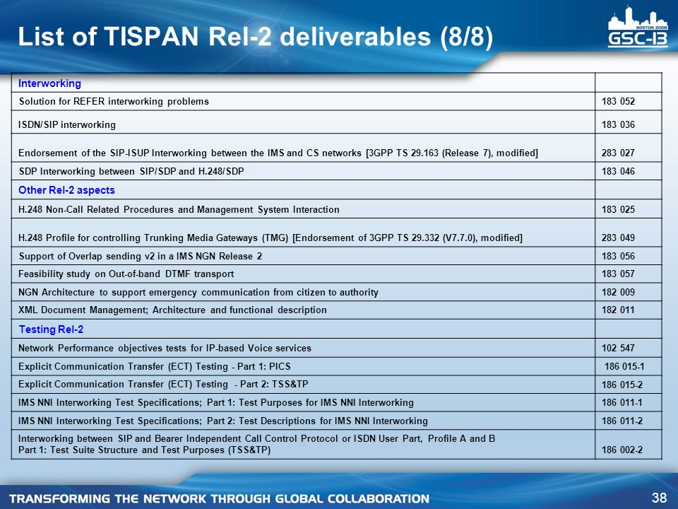 38 List of TISPAN Rel-2 deliverables (8/8) Interworking Solution for REFER interworking problems183 052 ISDN/SIP interworking183 036 Endorsement of th